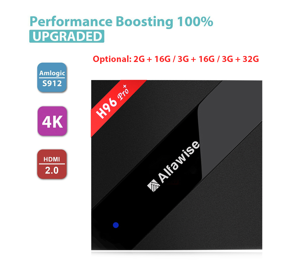 Alfawise H96 Pro+ TV Box Android 6.0 OS