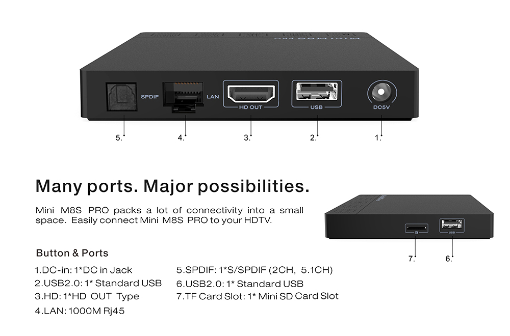 Mini M8S PRO Amlogic S912 Octa Core TV Box